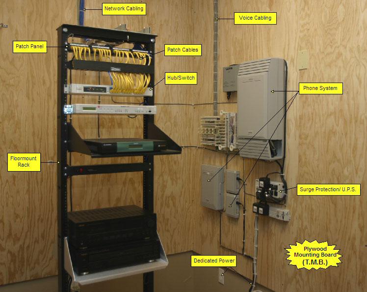 telephone installation rh hillsecuritysystems com phone system wiring diagram digital phone system wiring